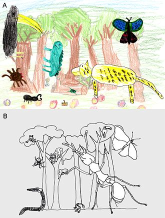 An art scape image showing the relative importance of animals in a rain forest through a summary of (a) child's perception compared with (b) a scientific estimate of the importance. The size of the animal represents its importance. The child's mental image places importance on big cats, birds, butterflies, and then reptiles versus the actual dominance of social insects (such as ants). ChildrenPerceptionBiomass.jpg