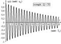 Circuit R L C série fermé sur un interrupteur - réponse pseudo-périodique en q.png