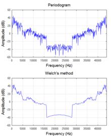 Power Spectral Density Eeg