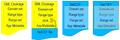 Coverage encoding variants.png