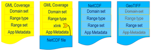 Coverage data - Different coverage encodings