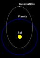 Cuasi-satélite (diagrama).png