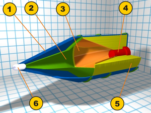 Shaped charge - 1: Aerodynamic cover; 2: Air-filled cavity; 3: Conical liner; 4: Detonator; 5: Explosive; 6: Piezo-electric trigger