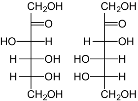 Structure of D- and L-fructose