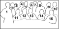 Das Wiener Professoren Kollegium 1853 outline.png