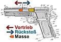 Diagramm Rückstoß einer Feuerwaffe Colt M1911.jpg