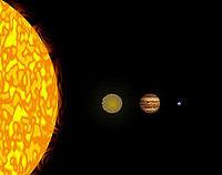 Σύγκριση μεγέθους: (NASA)1. Ήλιος2. Φαιός Νάνος3. Δίας4. Γη