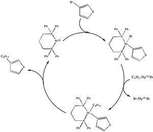 Kumada coupling - Image: E3 ciclo catalitico Nichel