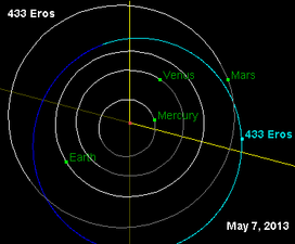 433 Eros  Wikipedia