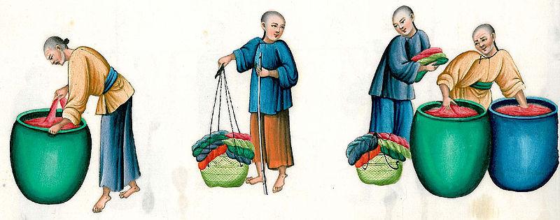 文件:在旧中国15.jpg的日常生活