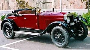 Fiat 509 - Fiat 509 Spider 1925