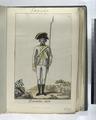 Granada, 1657. (1797) (NYPL b14896507-87764).tiff