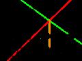 Graph intercept f(x)-g 1(x).png