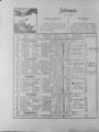 Harz-Berg-Kalender 1920 003.png