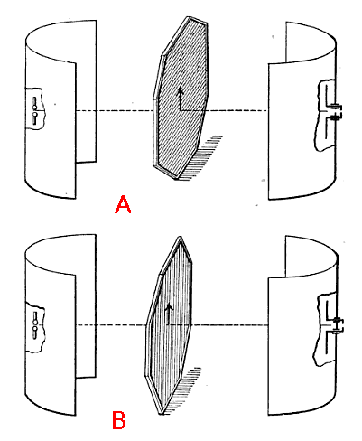 Hertz radio wave experiments - polarization filter