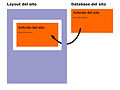 Illustrazione sito dinamico.jpg
