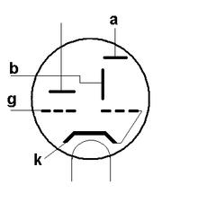 Magic eye tube - Wikipedia
