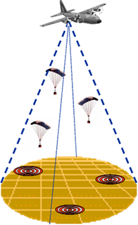 Joint Precision Airdrop System
