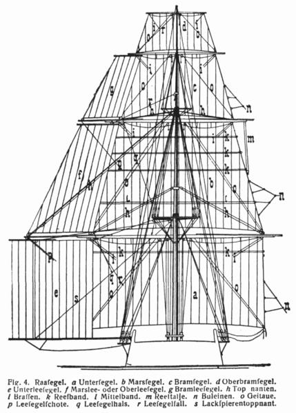 La Flore - 1/84 - Constructo - Page 4 429px-L-sail2