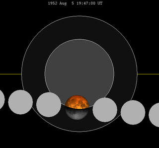 Lunar eclipse chart close-1952Aug05.png