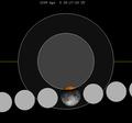 Lunar eclipse chart close-2099Apr05.png