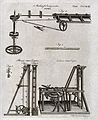 Machinery; a pipe-boring drill, and a pile-driving hammer. E Wellcome V0024564.jpg