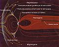 Magnetosphere schematic fr.jpg