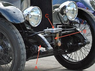 """Vauxhall 23-60 - Front-wheel brakes for the 23-60 """"Four-wheel braking with independent rear-wheel braking on a different set of drums."""" """"The compensating or balancing mechanism of the Vauxhall front brakes is easily understood. A is the pedal brake-rod, which through the pin B turns or twists the cross-piece C, to which at opposite ends are attached the cables that work the brake shoes.  The pin B, as it is free to incline slightly, finds the true centre immediately there is the slightest resistance, and thus the shoes on each side come into action simultaneously and with equal power."""""""