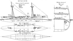 Mersey-class cruiser - Starboard elevation, deck plan and hull section as depicted in Brassey's Naval Annual, 1888