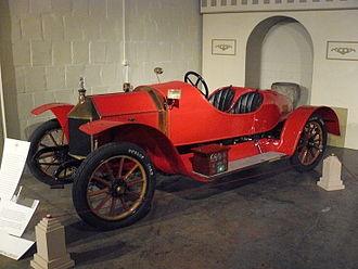 Métallurgique - Metallurgique Speedster 1911