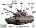 Mivne-tank02.jpg