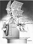 Mk37 Director circa1944.jpg