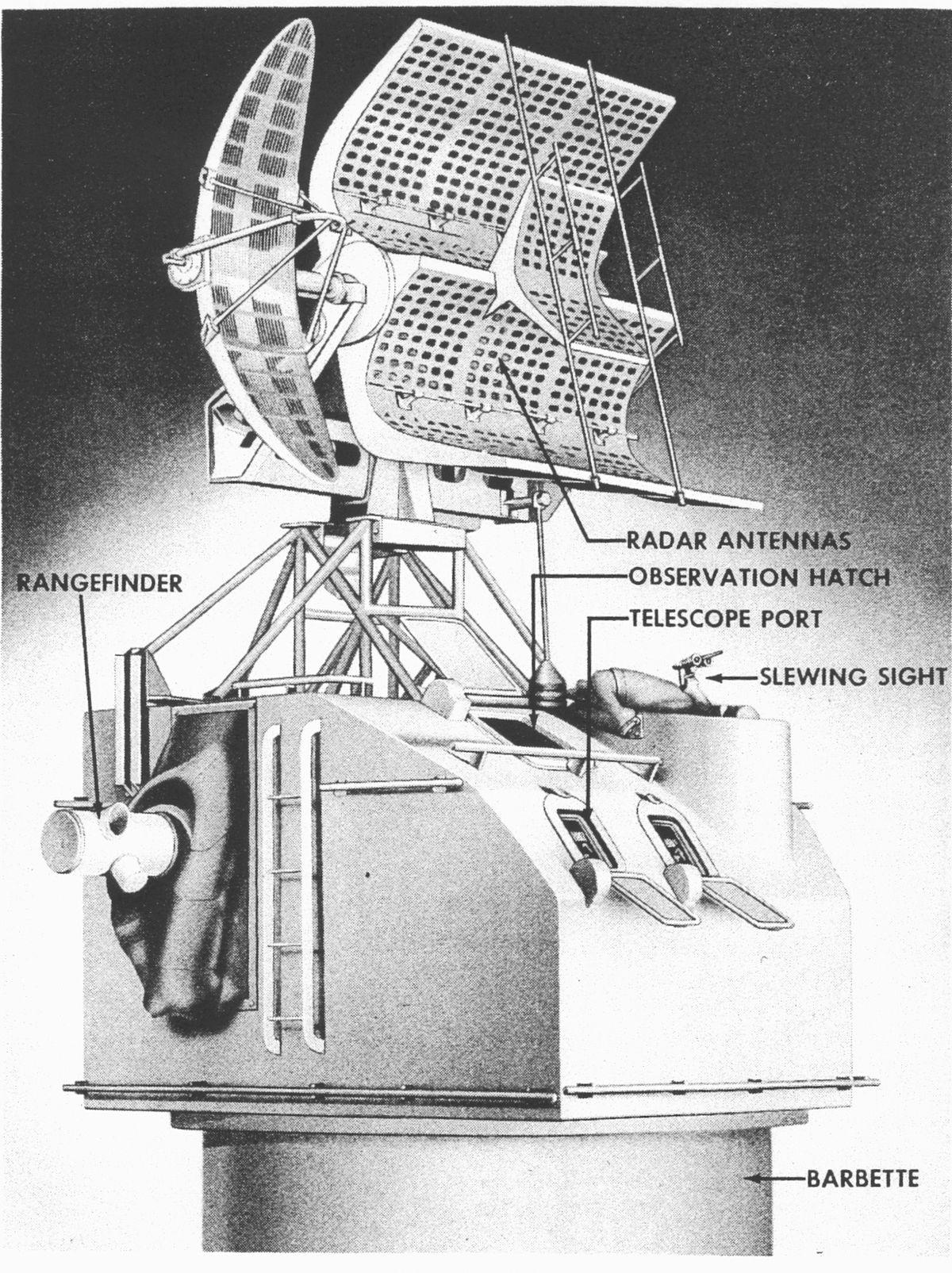 Ship Gun Fire Control System Wikipedia