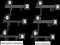 Nucleotides simplifies.png
