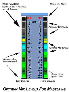 Audio mastering wikipedia digital technologyedit ccuart Image collections