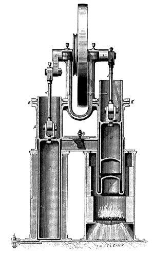 PSM V18 D348 Sectional view of the rider compression engine.jpg