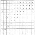 PSM V55 D826 Arithmetic numeration coordinate table for children.png