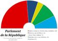 Parlement moldave juillet 09.png