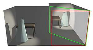 """Pepper's ghost - A viewer looking through the red rectangle sees a ghost floating next to the table. The illusion is produced by a large piece of glass, Plexiglas or plastic film situated at an angle between viewer and scene (green outline). The glass reflects a room hidden from the viewer (left), sometimes called a """"blue room"""", that is built as mirror-image of the scene."""