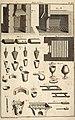 Pierre Nicolas Ransonnet - L'art du potier de terre - Duhamel - Planche XVI.jpg