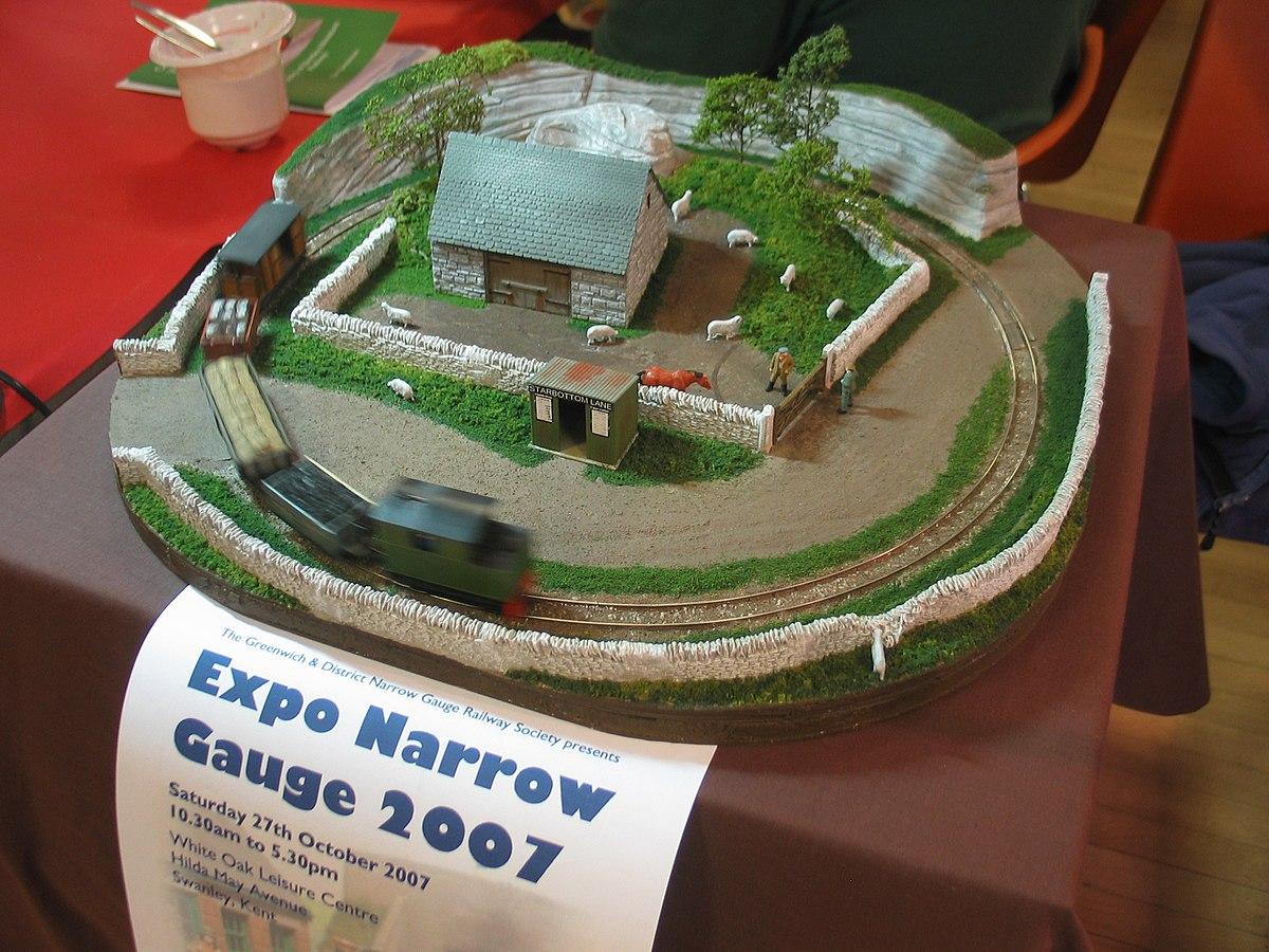 List of narrow-gauge model railway scales - Wikipedia