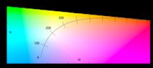 Il locus planckiano dello spazio di colore CIE 1960, con le isotermiche in mired: si noti la spaziatura uniforme fra le isotermiche.