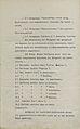 Poročila deželnega predsednika Kranjske Teodorja Schwarza notranjemu ministrstvu (3).jpg