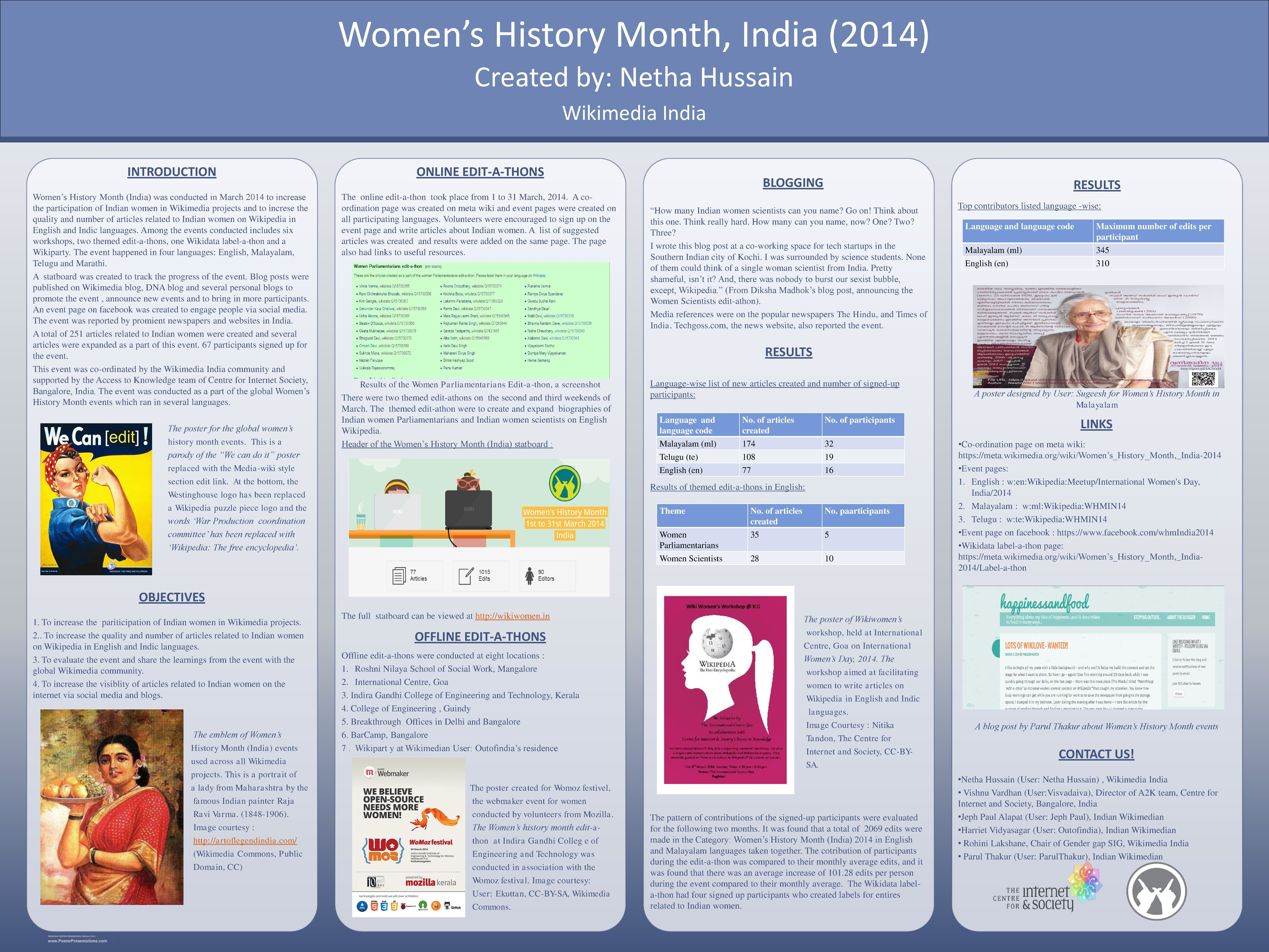 the event of womens history month