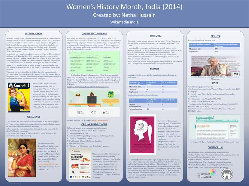 File:Poster of results,Women's History Month,India,2014.pdf