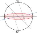 Projection stéréographique d'une droite.png