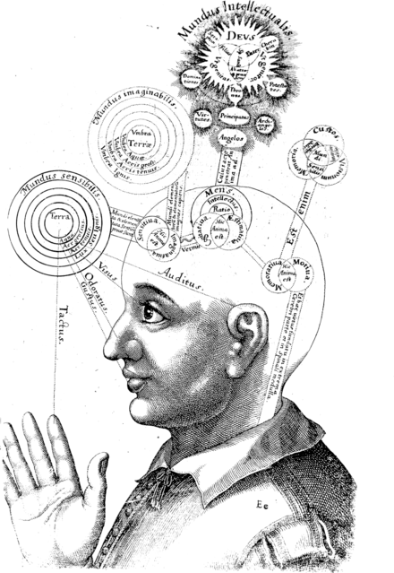 Representation of consciousness from the seventeenth century by Robert Fludd, an English Paracelsian physician RobertFuddBewusstsein17Jh.png