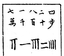 shang dynasty writing system