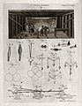 Rope-making; view of a rope-walk with boys winding ropes (to Wellcome V0024193.jpg