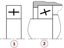 roulement m canique wikimonde. Black Bedroom Furniture Sets. Home Design Ideas